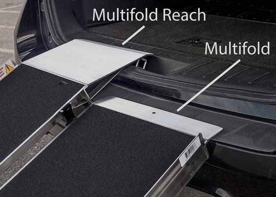 PVI Multifold Comparason